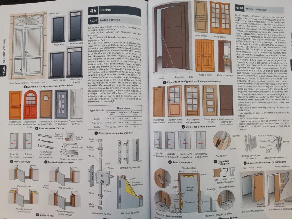 explications sur les types de portes d'entrée dans le livre construire rénover et aménager une maison