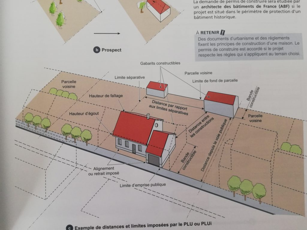 termes à connaitre pour comprendre un PLU dans le livre construire rénover et aménager une maison