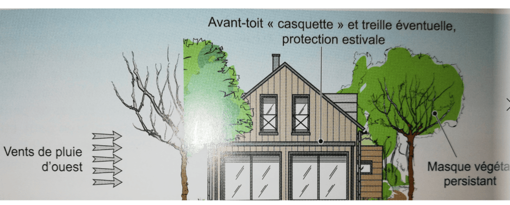 Ouvertures idéales sur la façade Sud