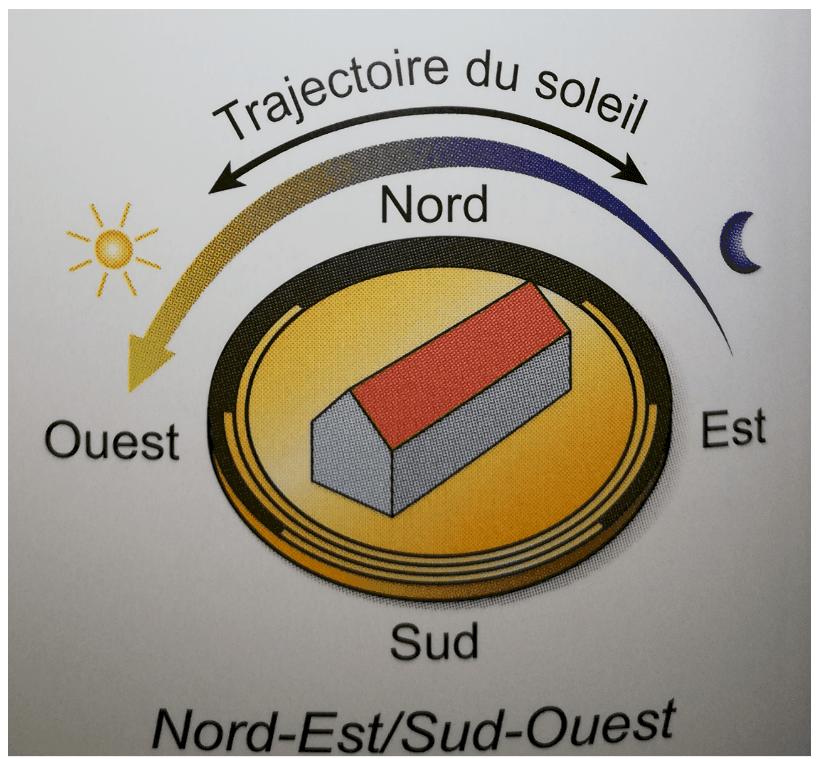 avantages et inconvénients orientation maison Nord-est Sud-Ouest