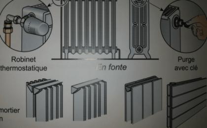 exemples de radiateurs chauffage