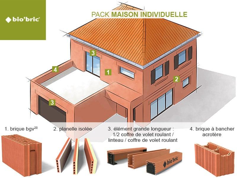 Projet de construction en brique Biobric