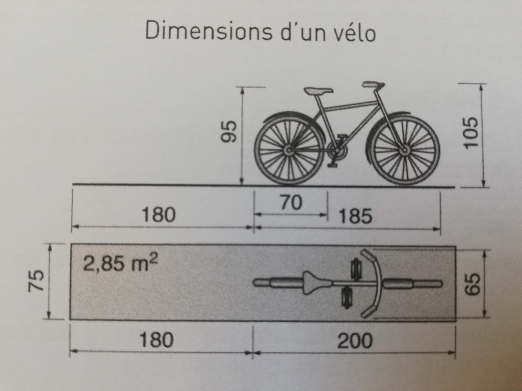 encombrements vélo