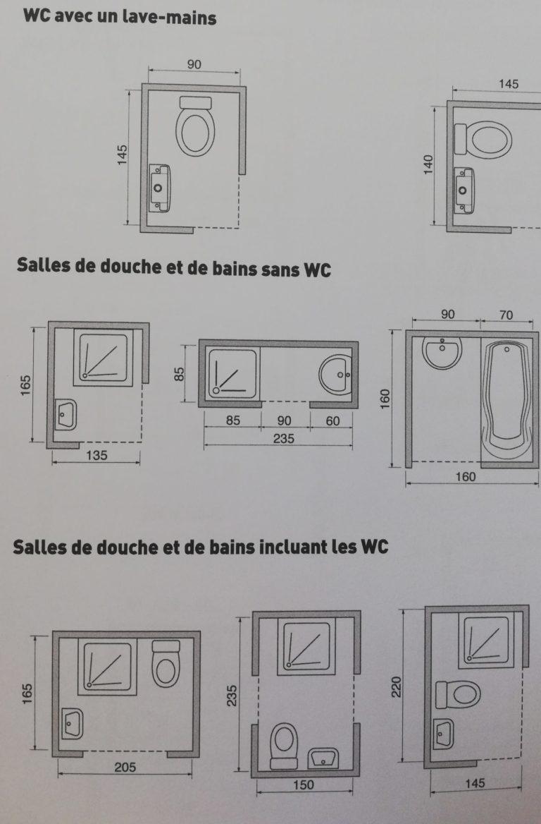aménagement petites salle de bains